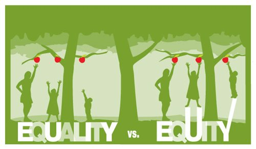 Equity vs Equality poster; link to the Council's Equity in Action information.