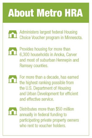 About Metro HRA; link to Metro HRA program information.