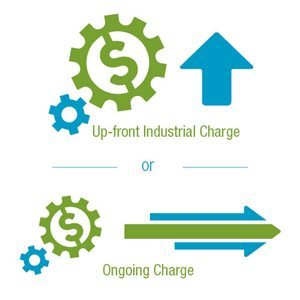 Up-front Industrial Charge or Ongoing Charge.