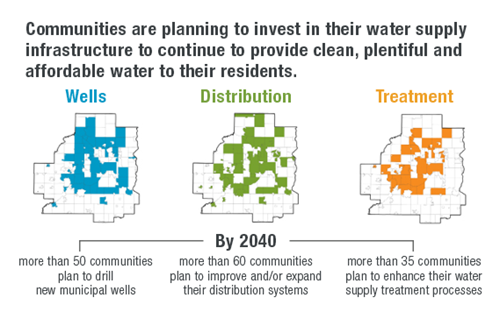 Screengrab from the report, showing communities that are planning to invest in their water supply infrastructure.