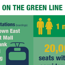 On the Green Line logo